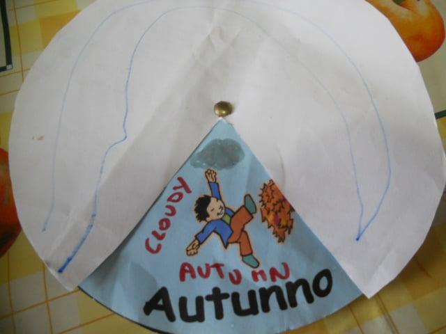 Le Stagioni E Il Tempo Il Blog Dellinglese Per I Bambini
