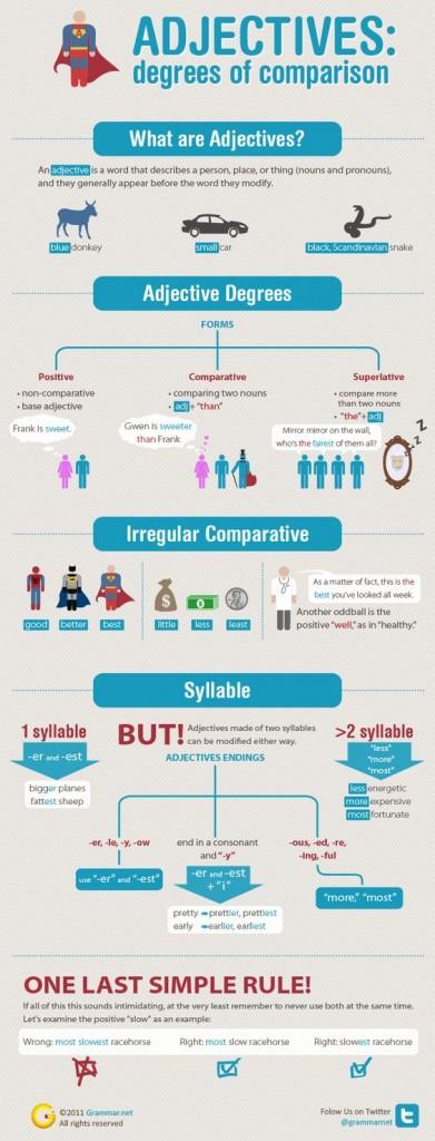 infografica_aggettivi