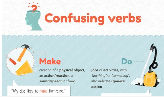 confusing-verbs