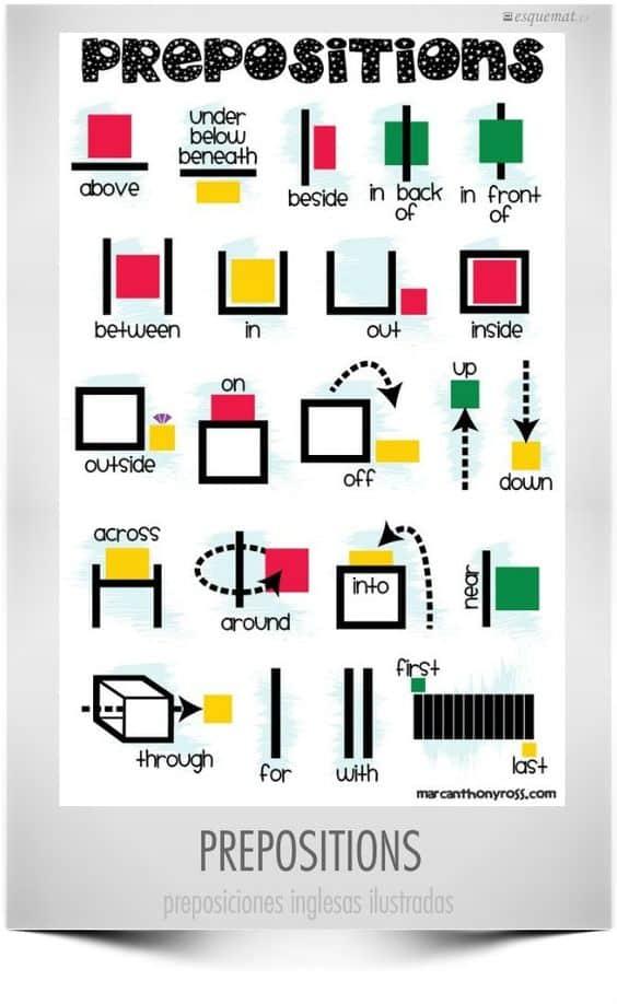 infografica-preposizioni
