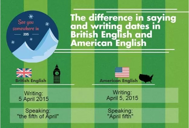 Dating americano un inglese