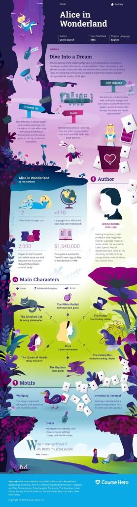 infografica-alice