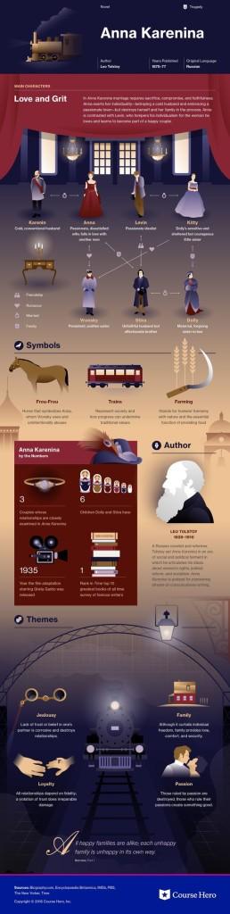 infografica-karenina