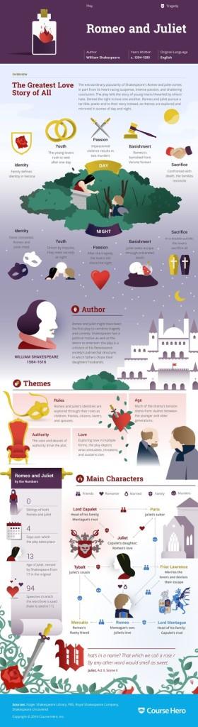 infografica-romeo