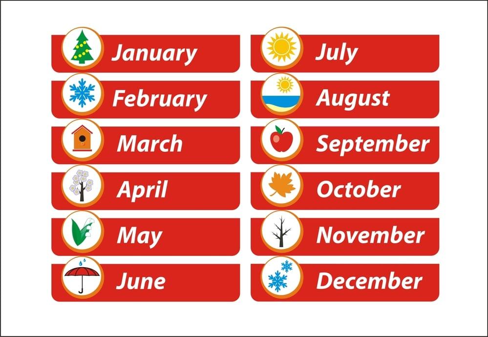 mesi in inglese